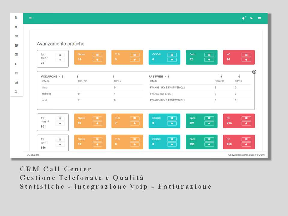 Gestionale CRM per call Center. Gestione telefonate, qualit� e voip